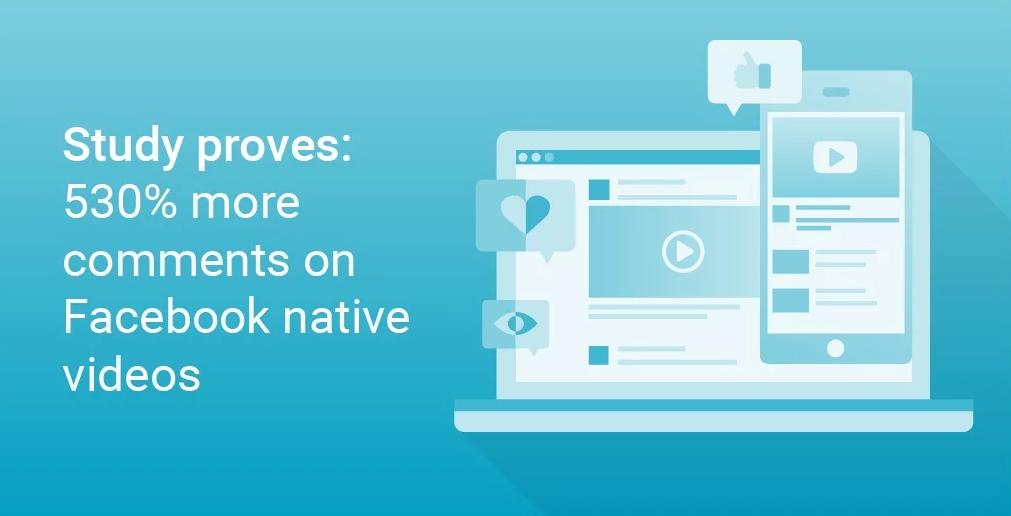 Facebook native videos